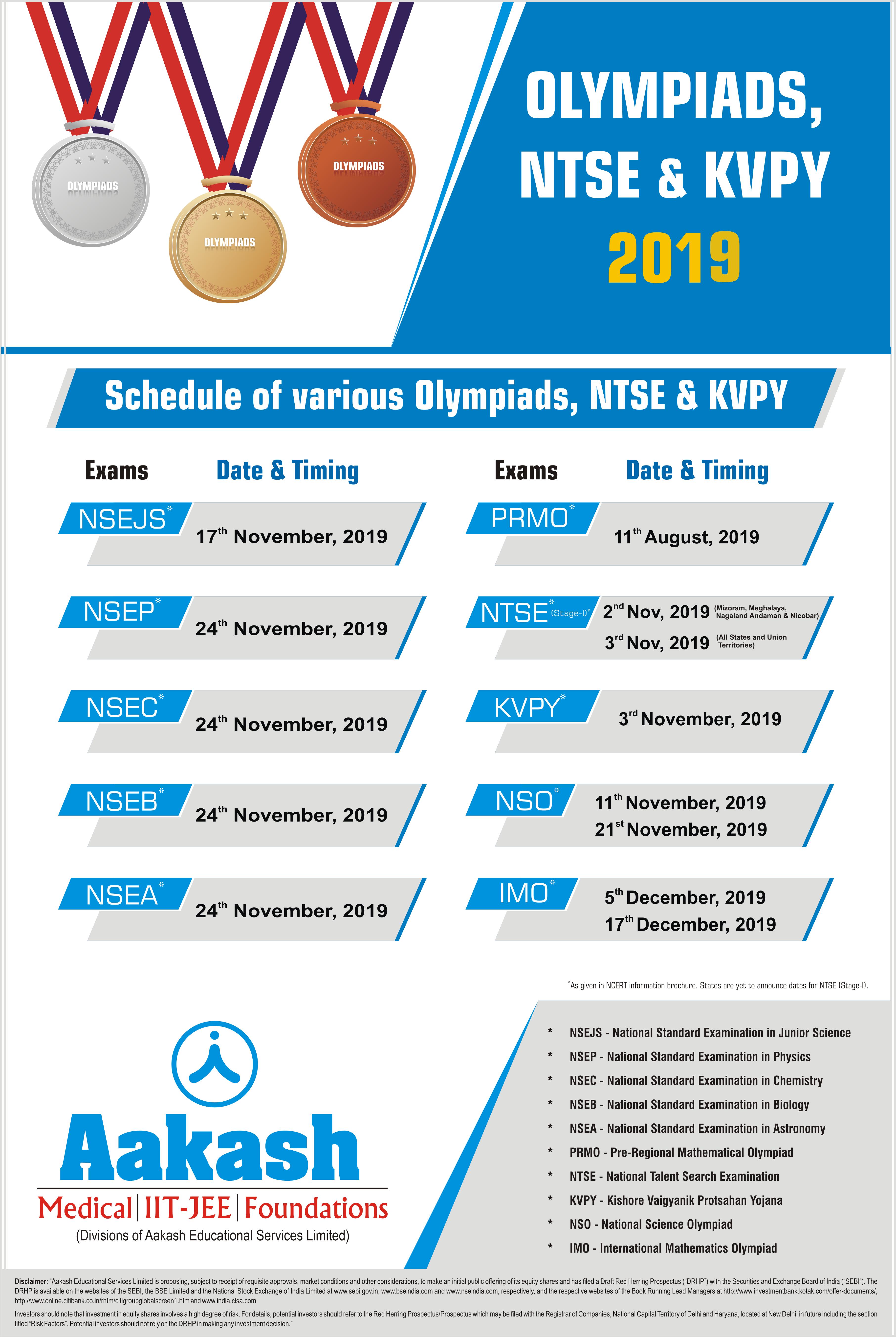 Olympiads NTSE KVPY